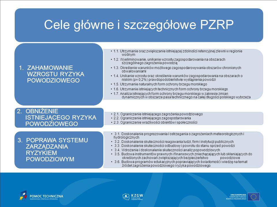 Cele główne i szczegółowe PZRP
