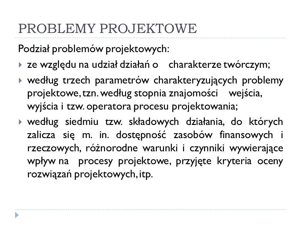 PROBLEMY PROJEKTOWE Podział problemów projektowych: