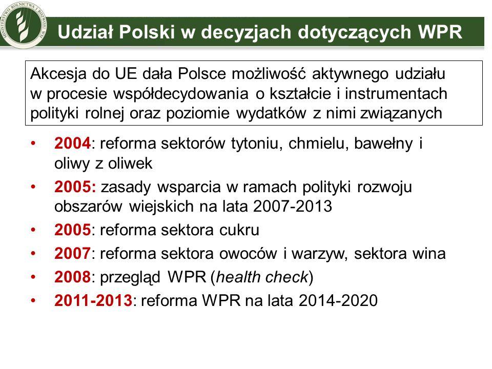 Udział Polski w decyzjach dotyczących WPR