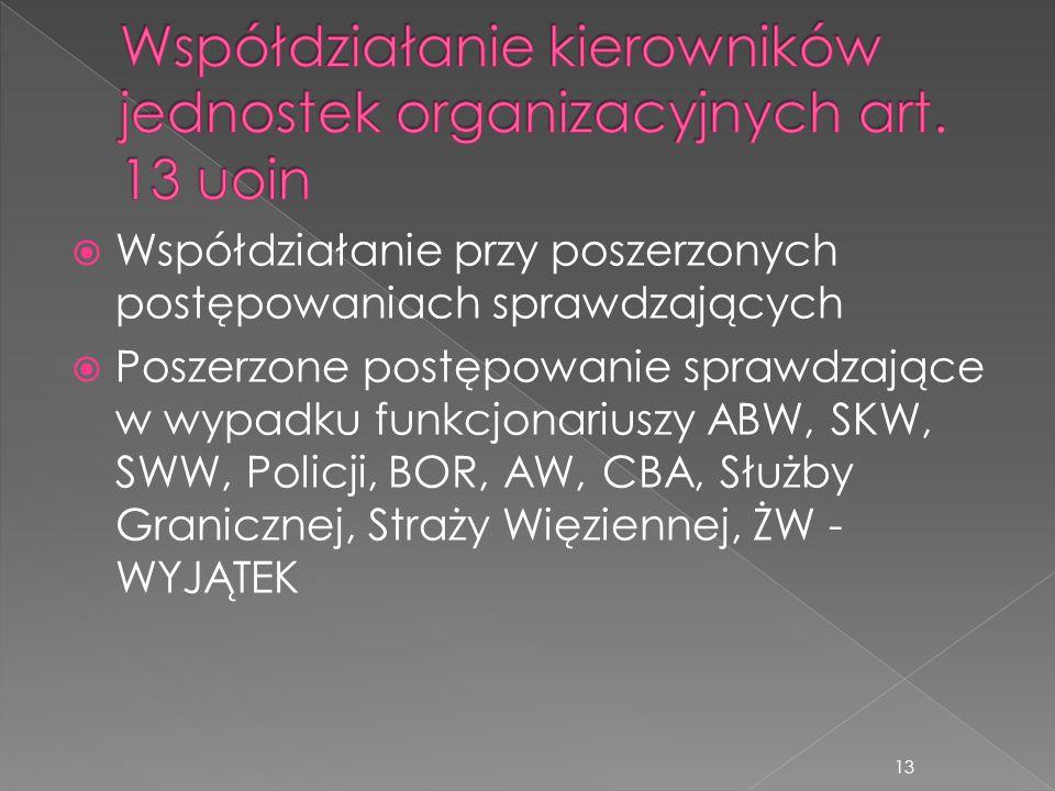 Współdziałanie kierowników jednostek organizacyjnych art. 13 uoin