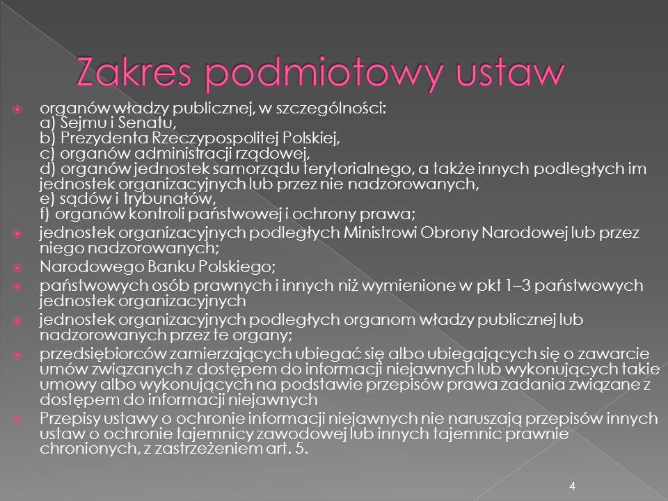 Zakres podmiotowy ustaw