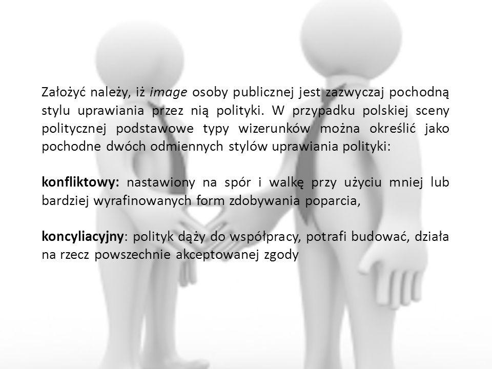 Założyć należy, iż image osoby publicznej jest zazwyczaj pochodną stylu uprawiania przez nią polityki. W przypadku polskiej sceny politycznej podstawowe typy wizerunków można określić jako pochodne dwóch odmiennych stylów uprawiania polityki: