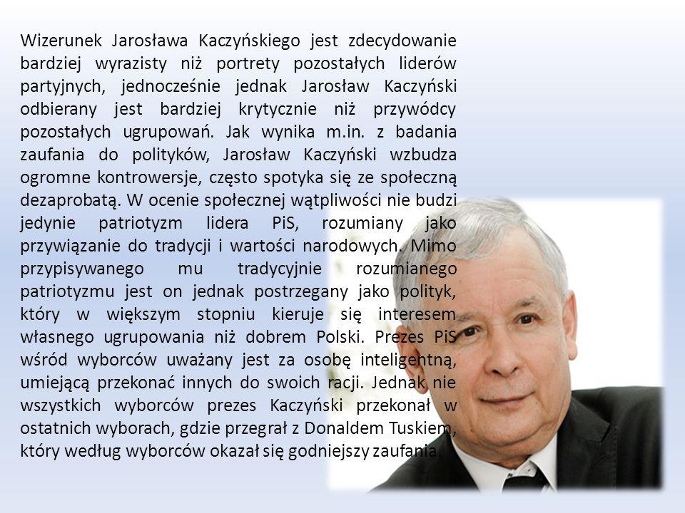 Wizerunek Jarosława Kaczyńskiego jest zdecydowanie bardziej wyrazisty niż portrety pozostałych liderów partyjnych, jednocześnie jednak Jarosław Kaczyński odbierany jest bardziej krytycznie niż przywódcy pozostałych ugrupowań.