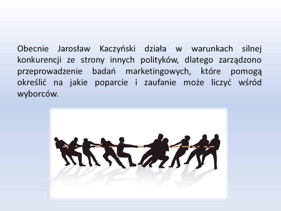 Obecnie Jarosław Kaczyński działa w warunkach silnej konkurencji ze strony innych polityków, dlatego zarządzono przeprowadzenie badań marketingowych, które pomogą określić na jakie poparcie i zaufanie może liczyć wśród wyborców.