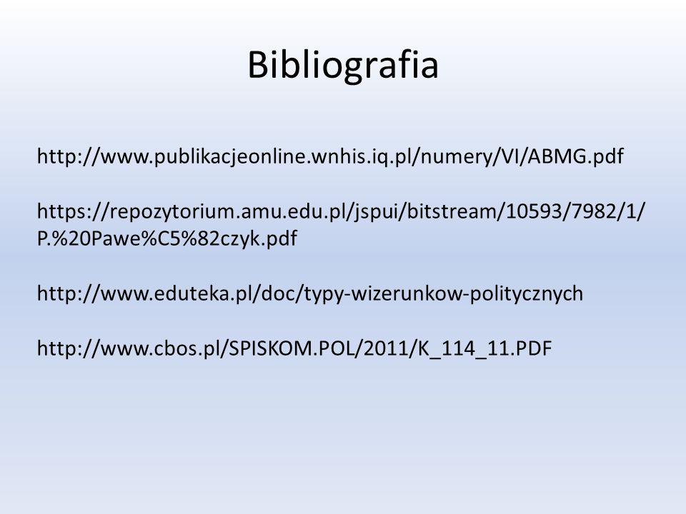 Bibliografia http://www.publikacjeonline.wnhis.iq.pl/numery/VI/ABMG.pdf.