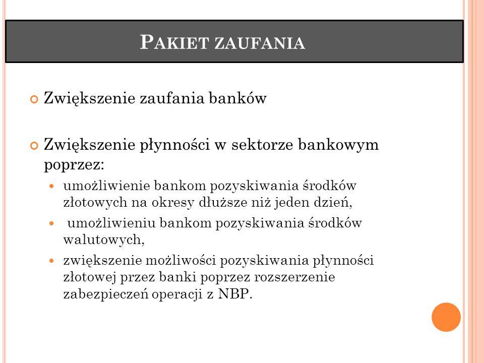 Pakiet zaufania Zwiększenie zaufania banków