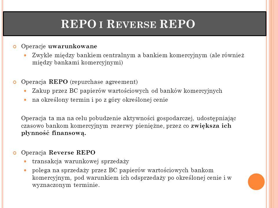 REPO i Reverse REPO Operacje uwarunkowane