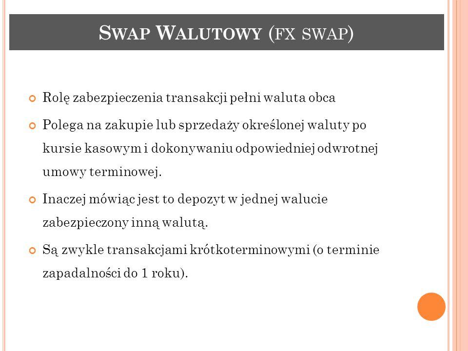 Swap Walutowy (fx swap)