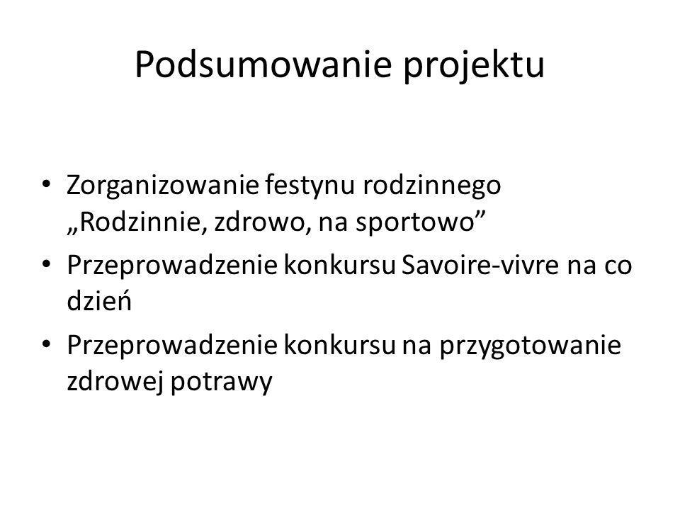 Podsumowanie projektu