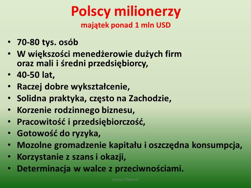 Polscy milionerzy majątek ponad 1 mln USD