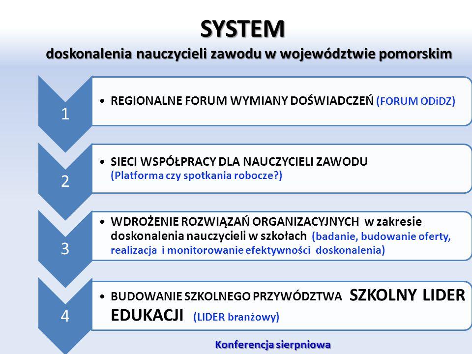 SYSTEM doskonalenia nauczycieli zawodu w województwie pomorskim