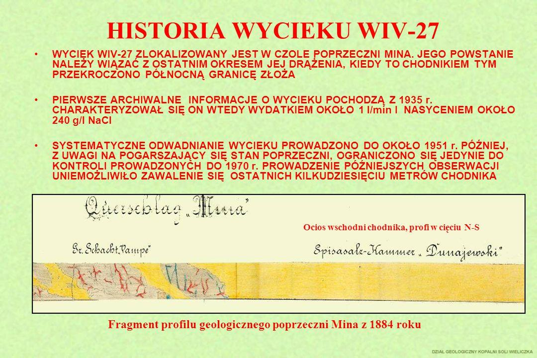 HISTORIA WYCIEKU WIV-27
