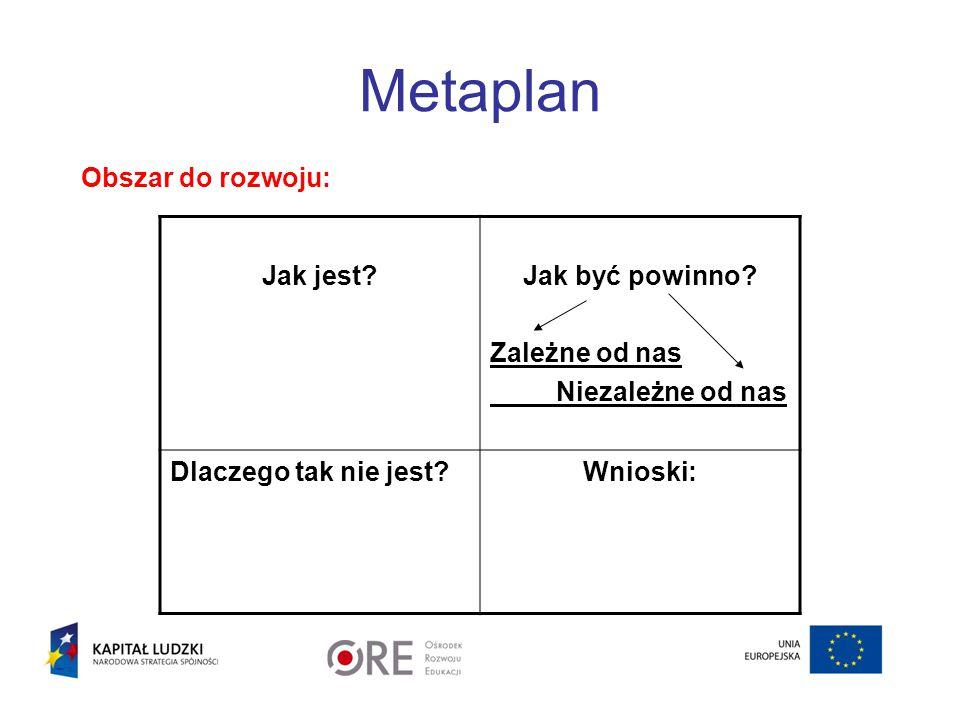 Metaplan Obszar do rozwoju: Jak jest Jak być powinno Zależne od nas