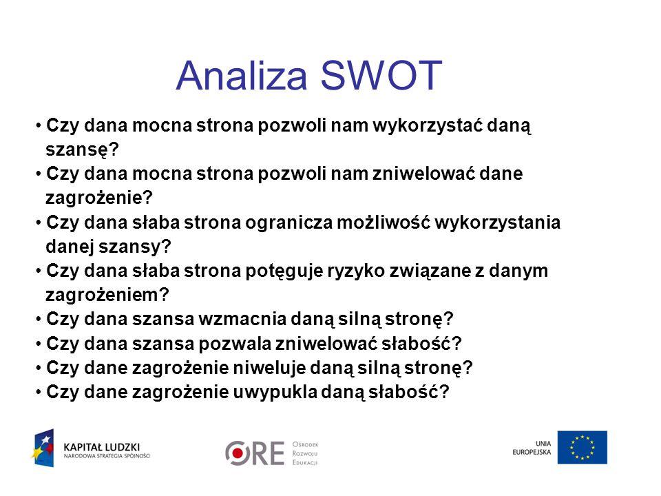 Analiza SWOT Czy dana mocna strona pozwoli nam wykorzystać daną