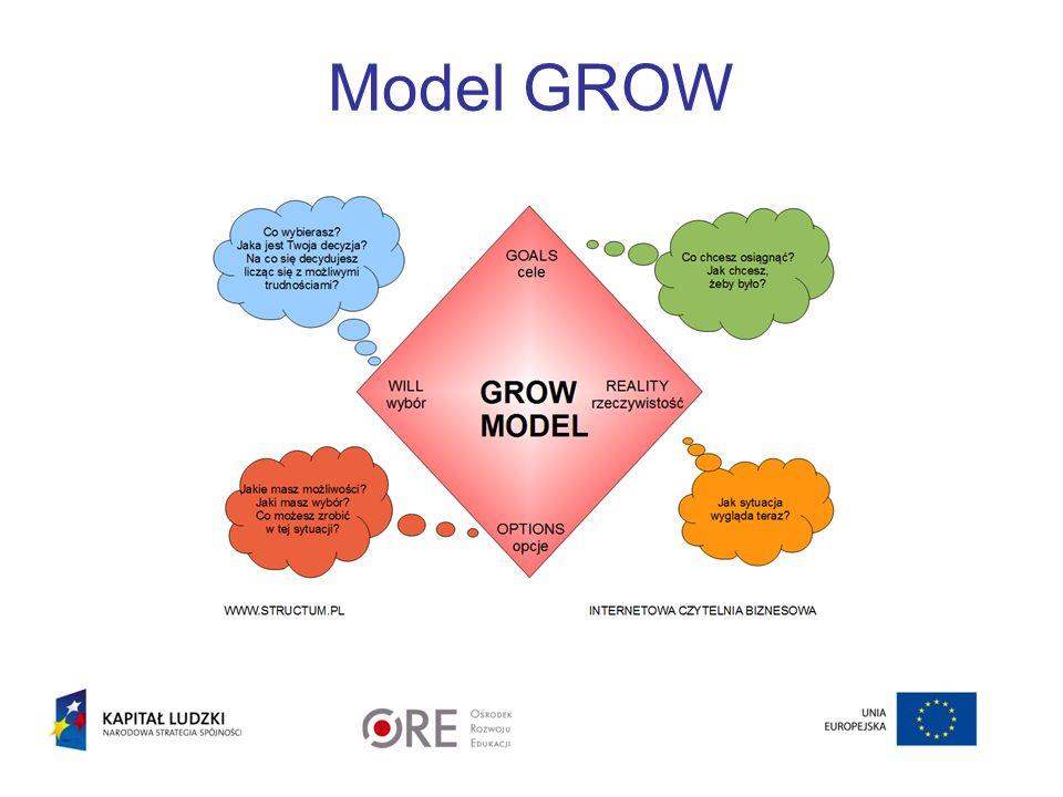 Model GROW