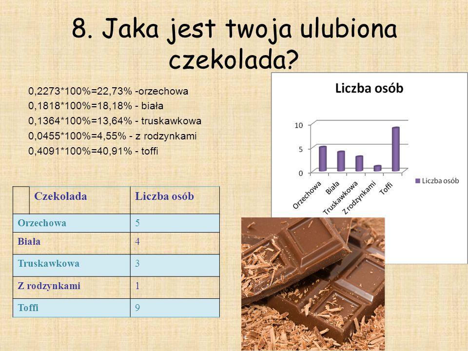 8. Jaka jest twoja ulubiona czekolada