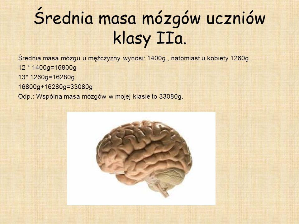Średnia masa mózgów uczniów klasy IIa.