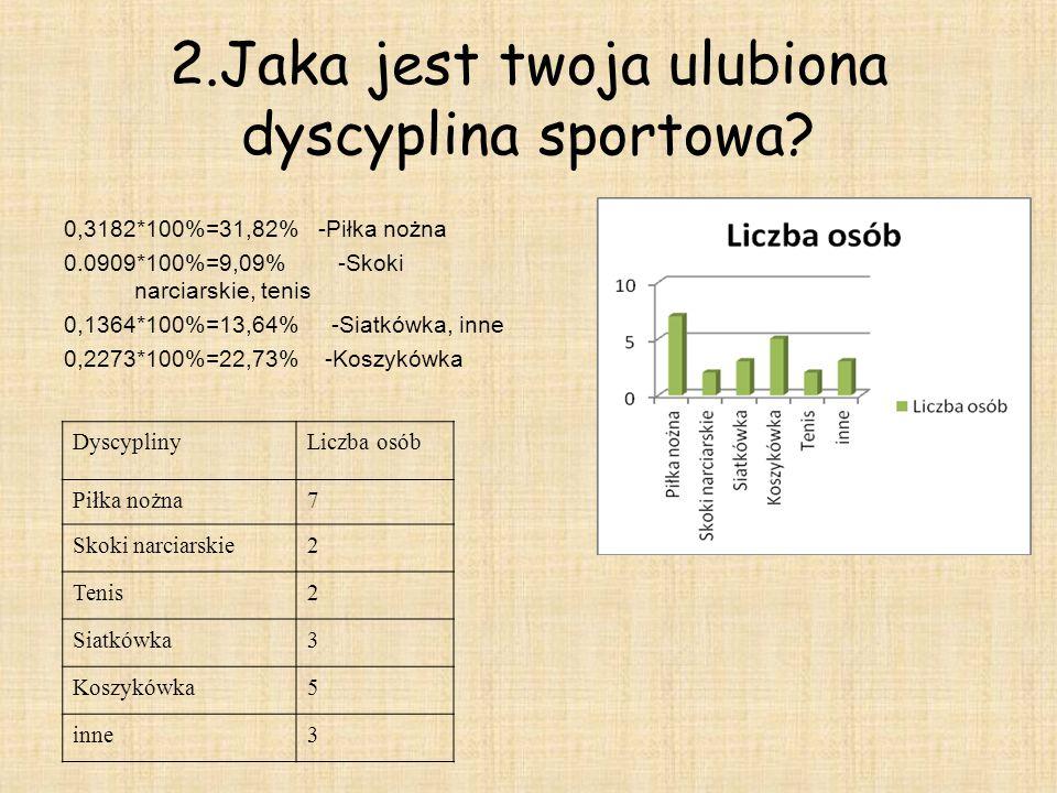 2.Jaka jest twoja ulubiona dyscyplina sportowa