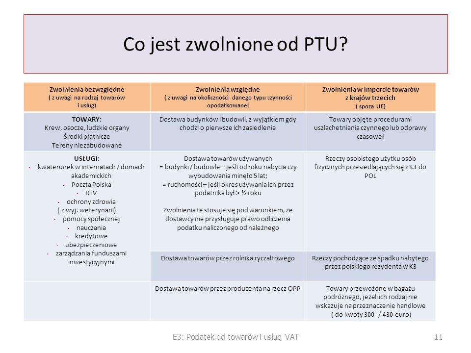 Co jest zwolnione od PTU