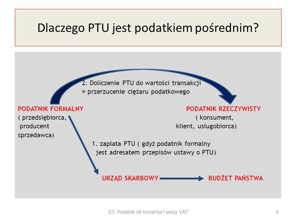 Dlaczego PTU jest podatkiem pośrednim