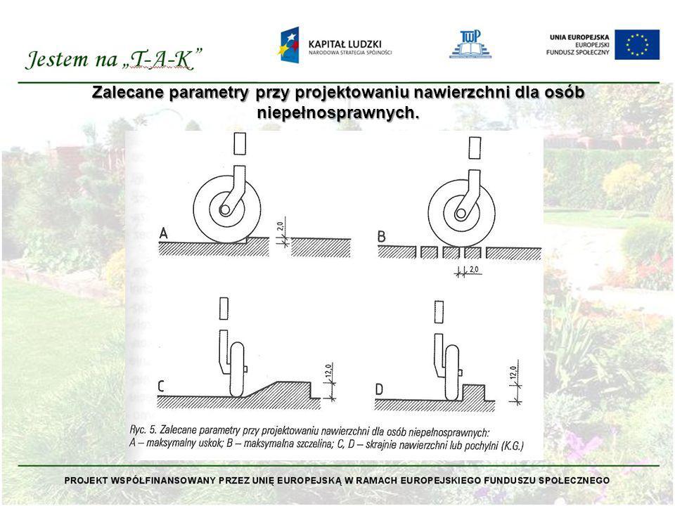 Zalecane parametry przy projektowaniu nawierzchni dla osób niepełnosprawnych.