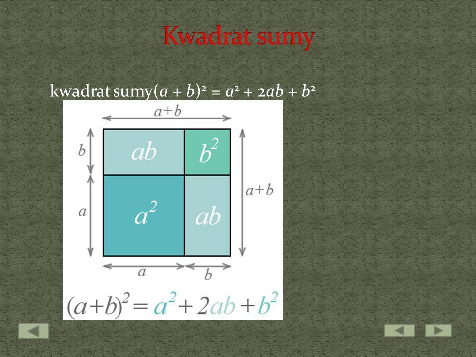 Kwadrat sumy kwadrat sumy(a + b)2 = a2 + 2ab + b2