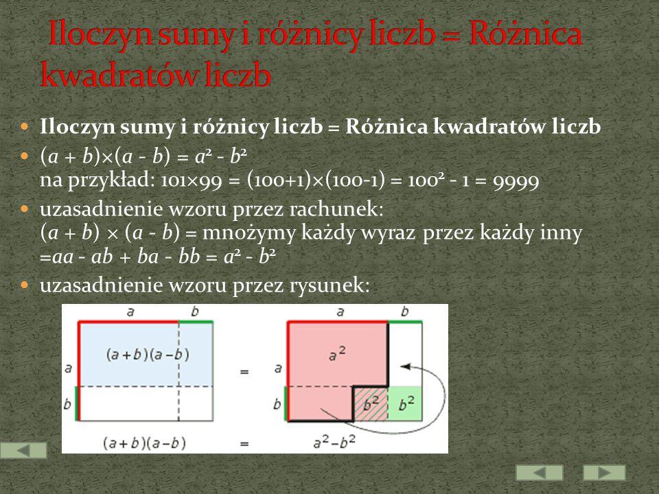 Iloczyn sumy i różnicy liczb = Różnica kwadratów liczb