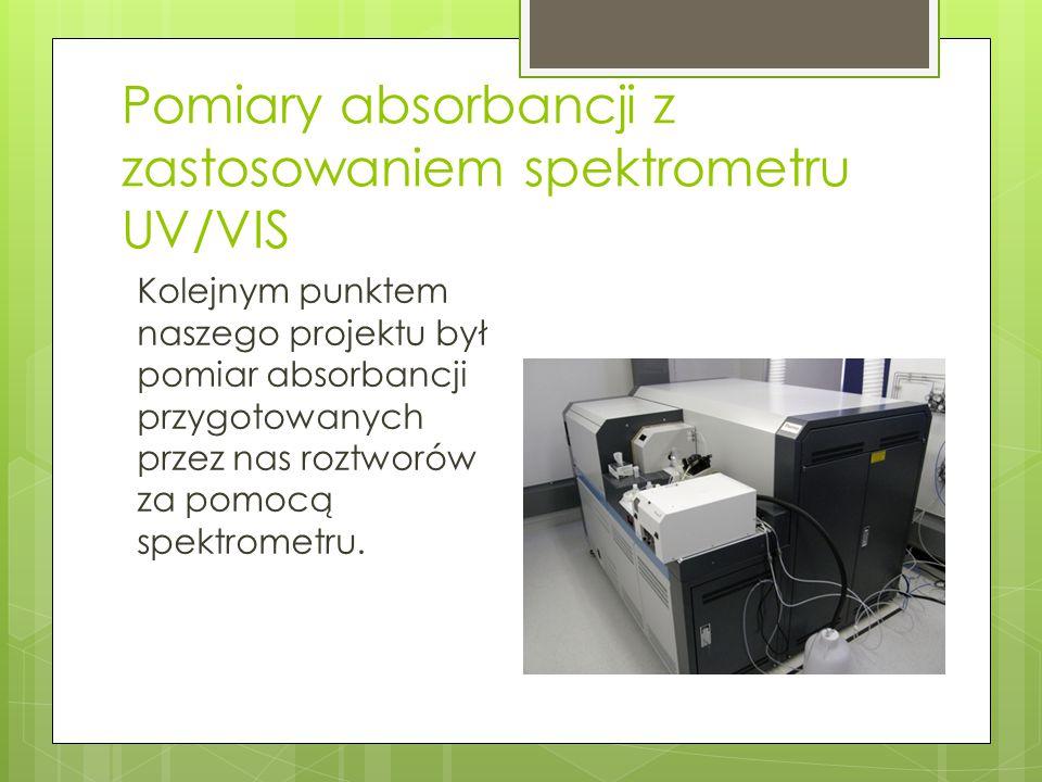 Pomiary absorbancji z zastosowaniem spektrometru UV/VIS