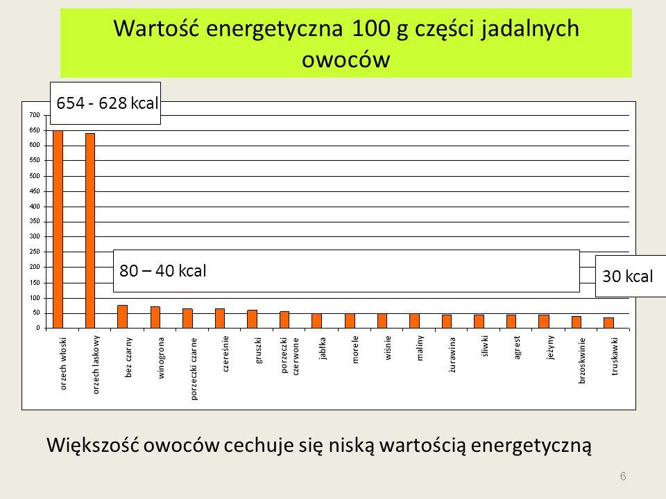 Wartość energetyczna 100 g części jadalnych owoców