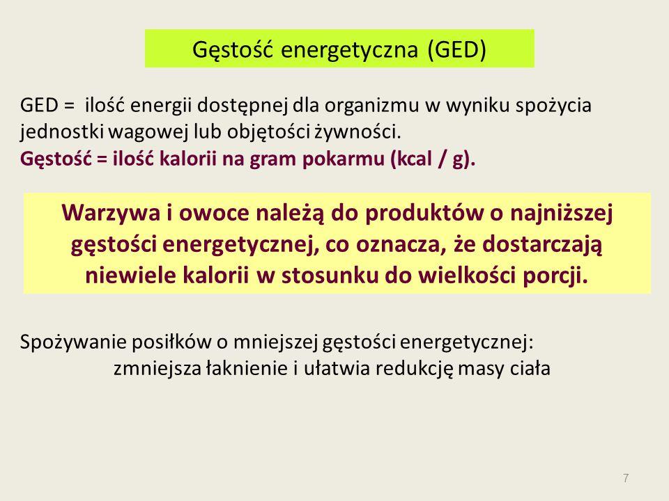 Gęstość energetyczna (GED)