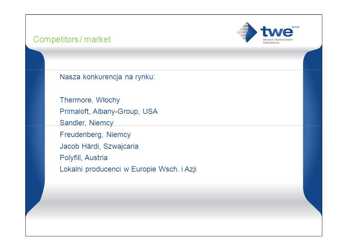Competitors / market Nasza konkurencja na rynku: Thermore, Włochy