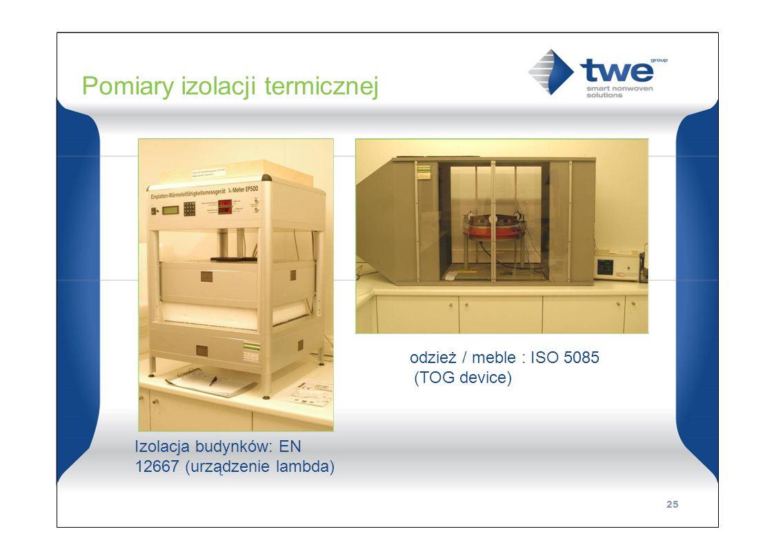 Pomiary izolacji termicznej