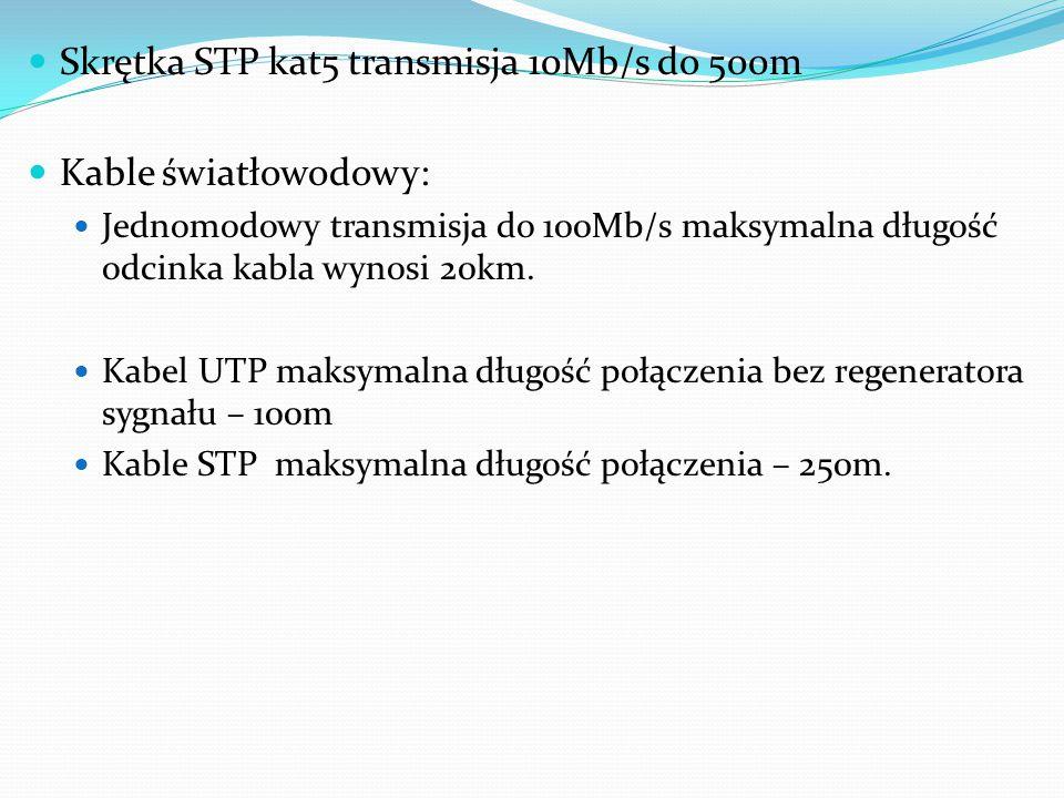 Skrętka STP kat5 transmisja 10Mb/s do 500m Kable światłowodowy: