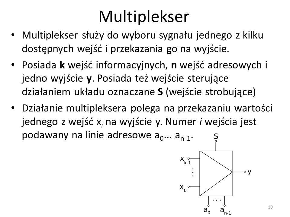 Multiplekser Multiplekser służy do wyboru sygnału jednego z kilku dostępnych wejść i przekazania go na wyjście.