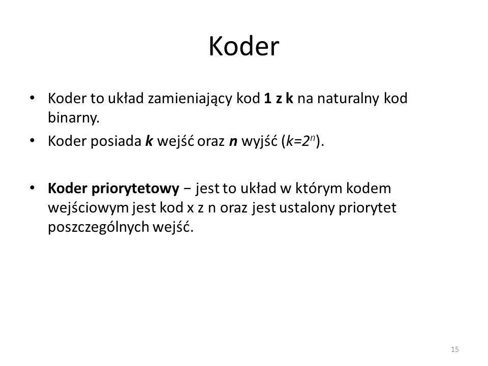 Koder Koder to układ zamieniający kod 1 z k na naturalny kod binarny.