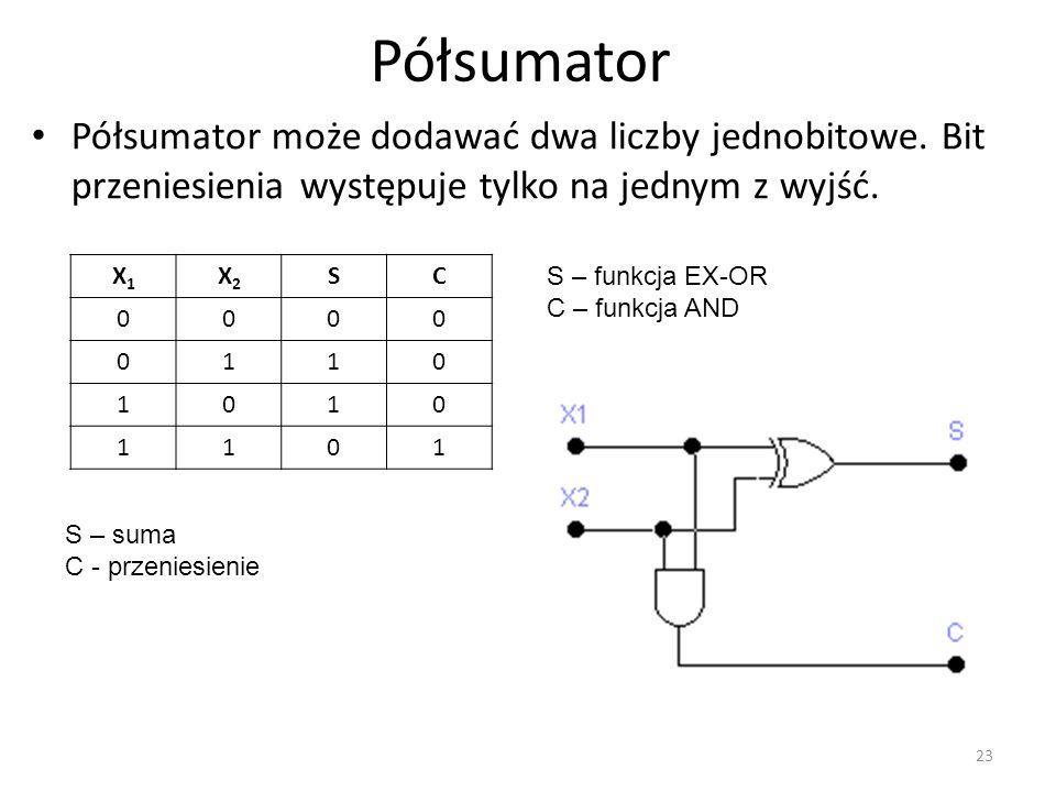 Półsumator Półsumator może dodawać dwa liczby jednobitowe. Bit przeniesienia występuje tylko na jednym z wyjść.