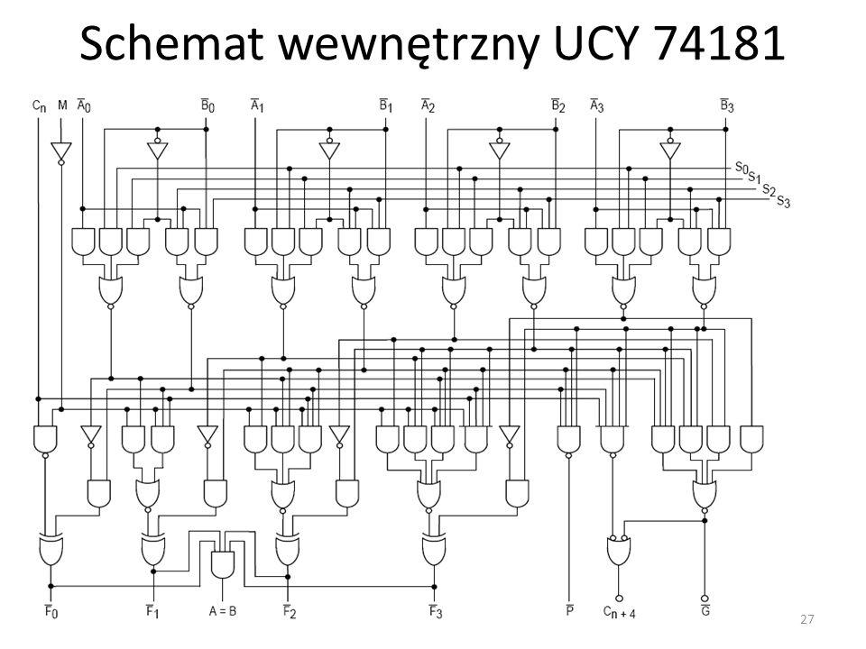 Schemat wewnętrzny UCY 74181