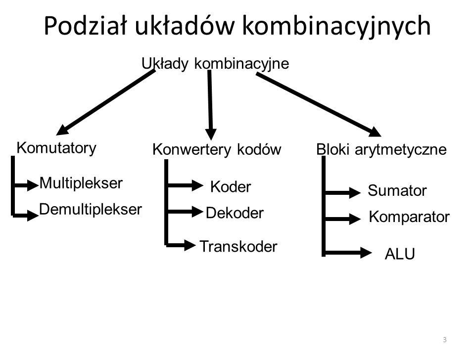 Podział układów kombinacyjnych