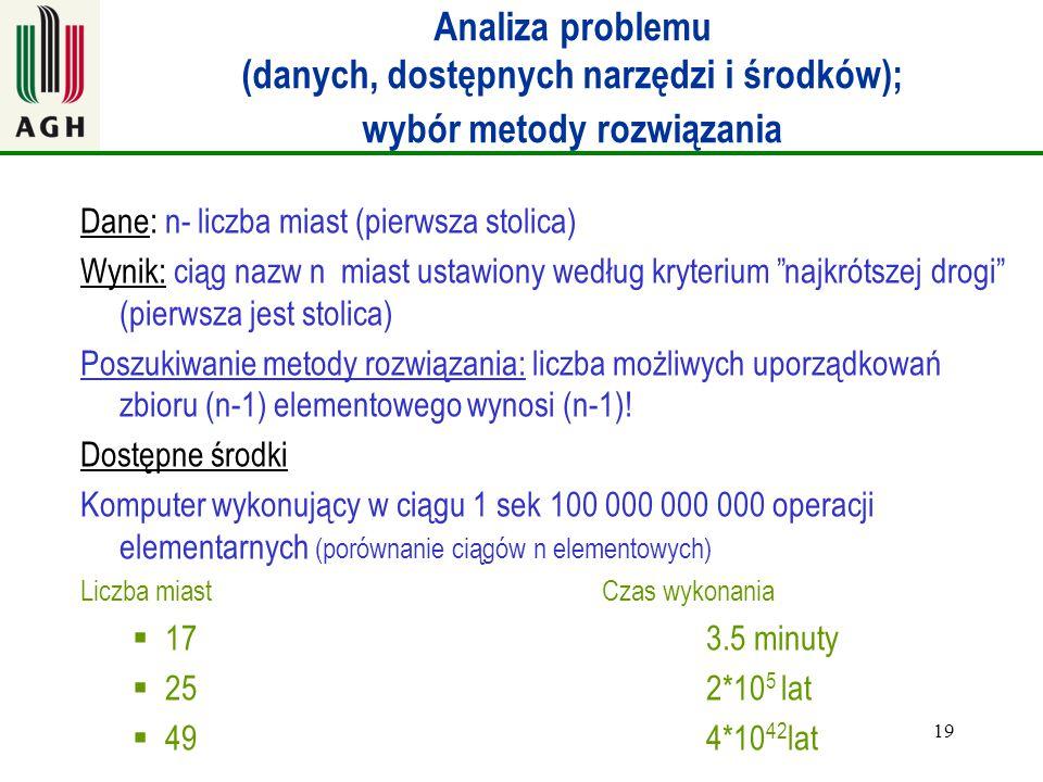 Analiza problemu (danych, dostępnych narzędzi i środków); wybór metody rozwiązania