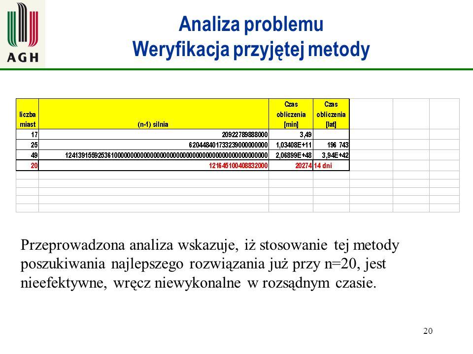 Analiza problemu Weryfikacja przyjętej metody
