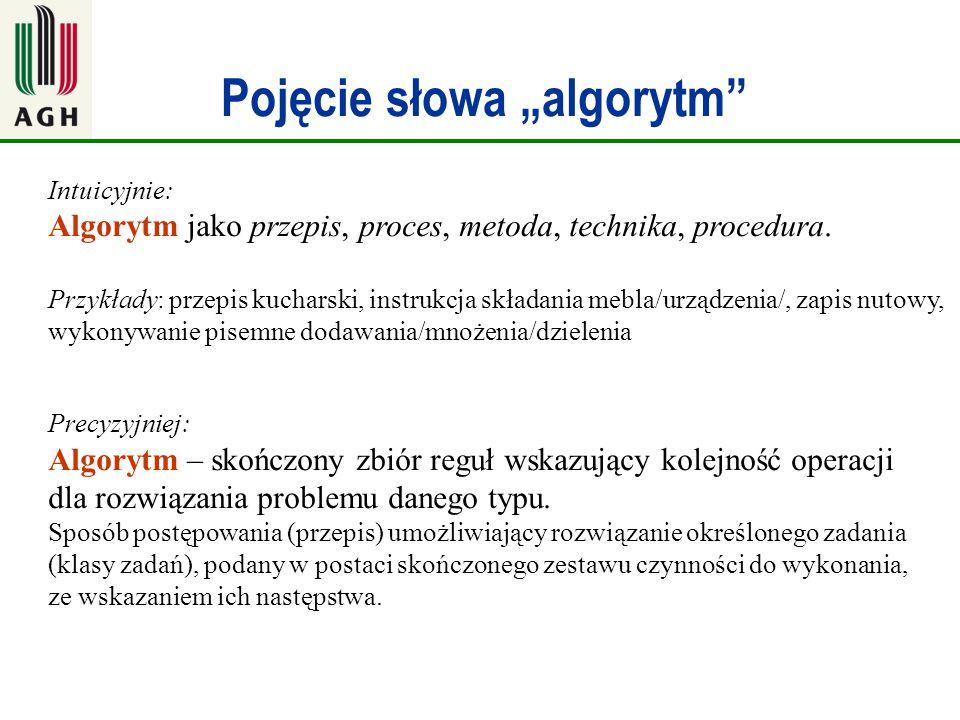 """Pojęcie słowa """"algorytm"""