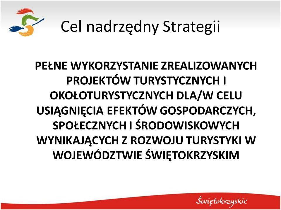 Cel nadrzędny Strategii