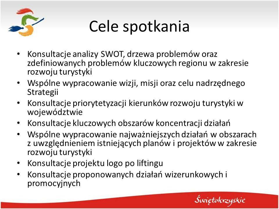 Cele spotkania Konsultacje analizy SWOT, drzewa problemów oraz zdefiniowanych problemów kluczowych regionu w zakresie rozwoju turystyki.