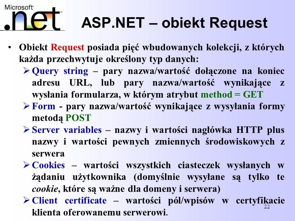 ASP.NET – obiekt Request