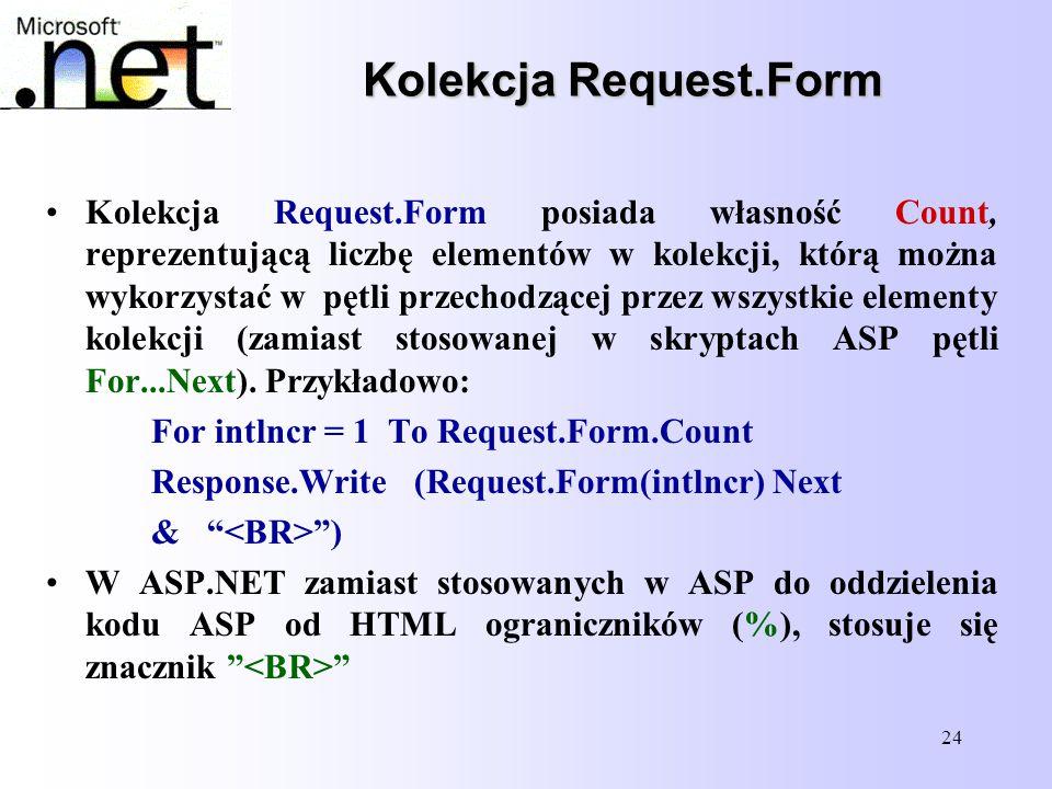 Kolekcja Request.Form