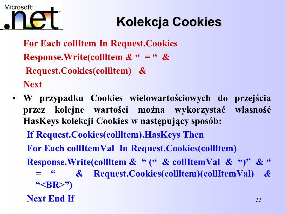 Kolekcja Cookies For Each collItem In Request.Cookies
