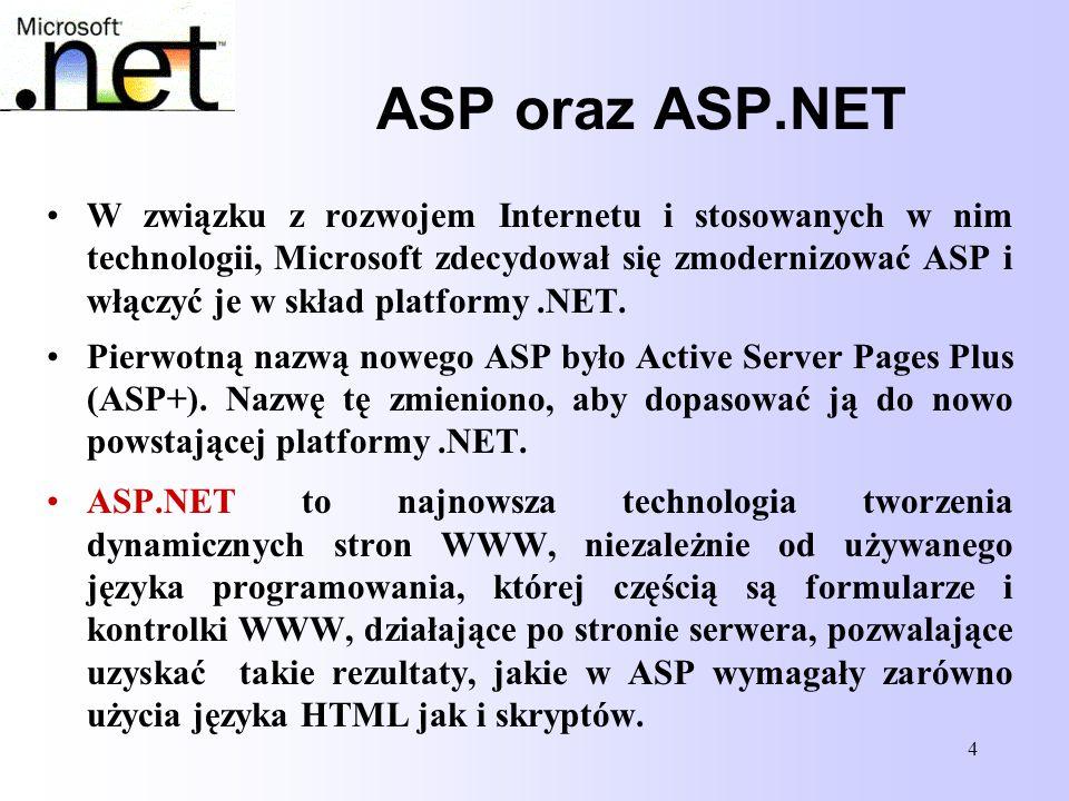 ASP oraz ASP.NET