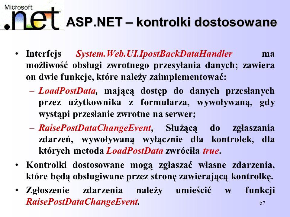 ASP.NET – kontrolki dostosowane