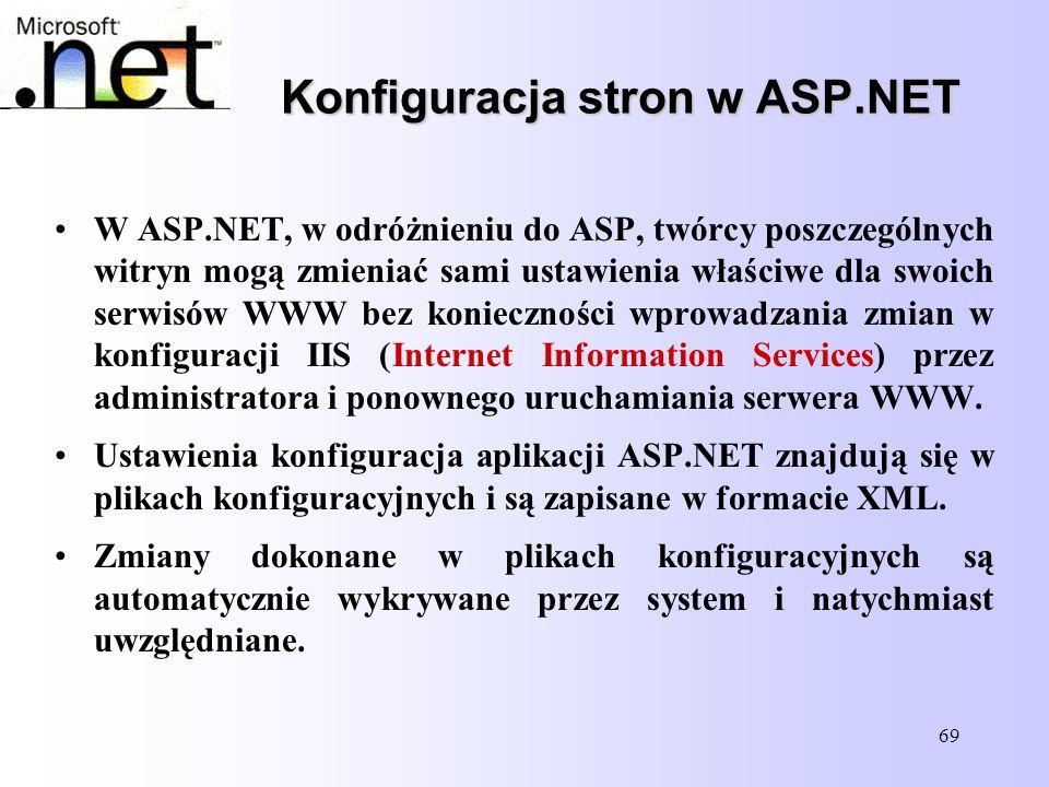 Konfiguracja stron w ASP.NET