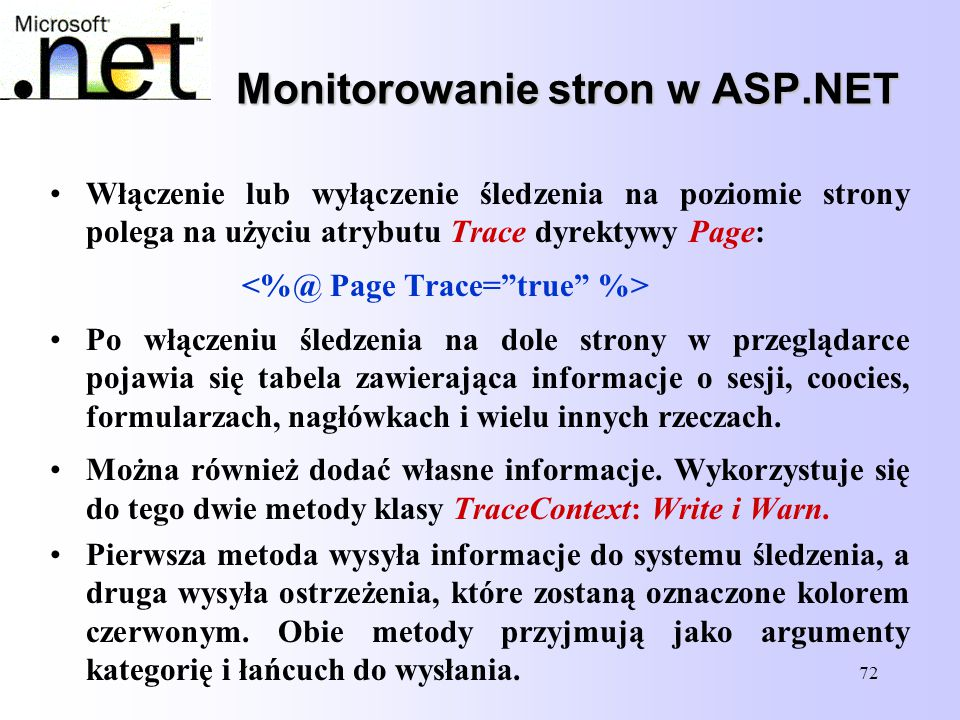 Monitorowanie stron w ASP.NET